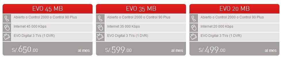 Velocidades De Internet Movistar Peru